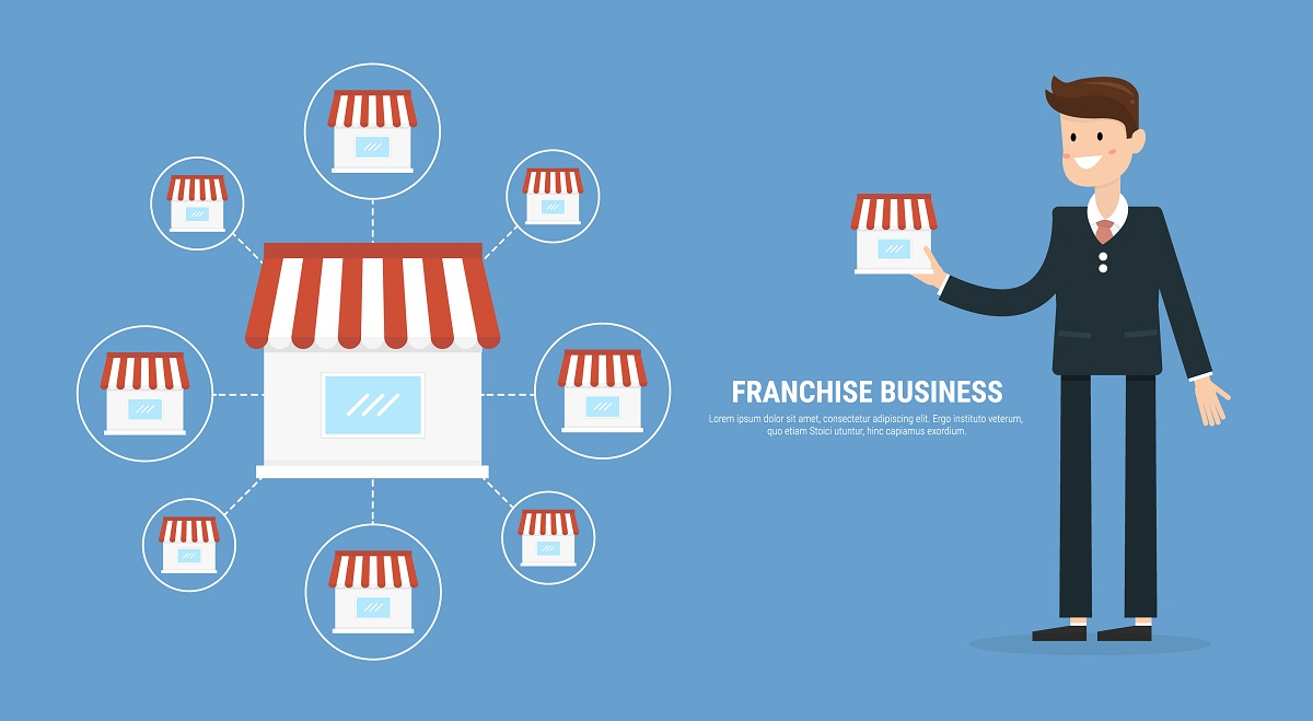 How Do Franchises Work?