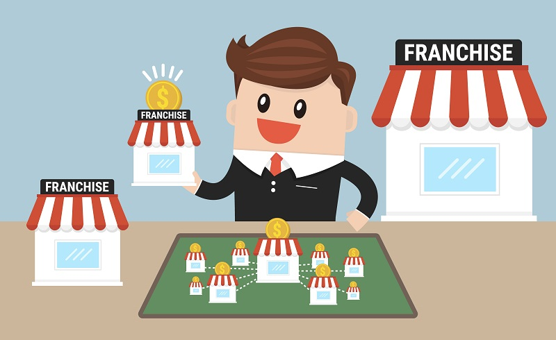 How to Become a Franchisee?