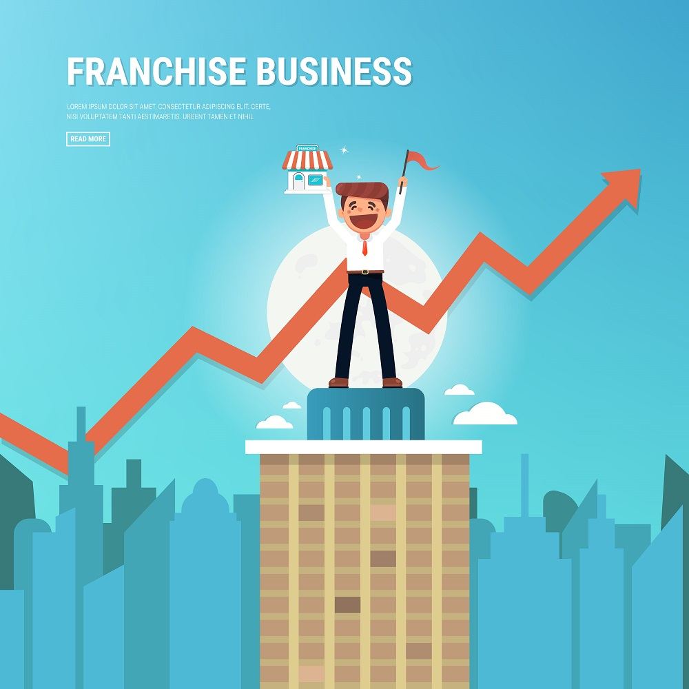 How To Buy a Franchise ? Best Guide to Own A Franchise 2020